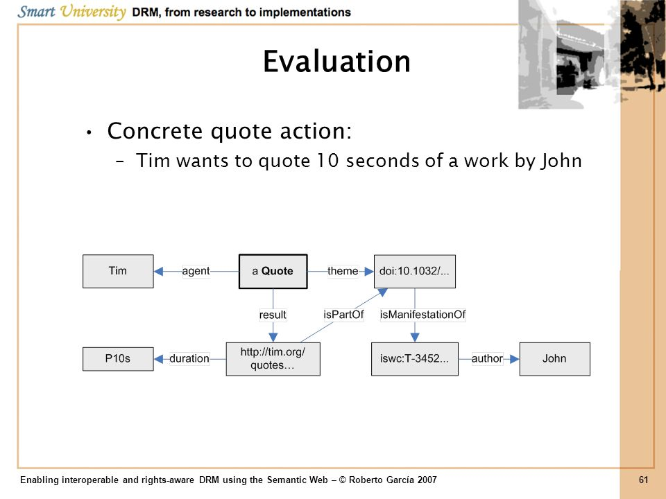 Evaluation Concrete quote action: