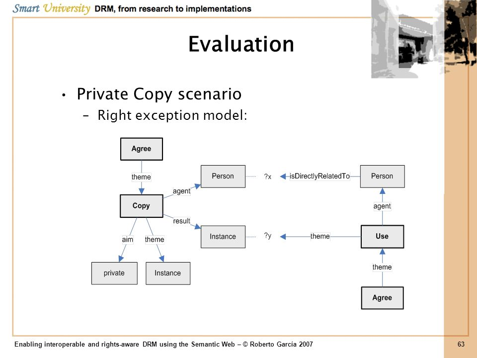 Evaluation Private Copy scenario Right exception model: