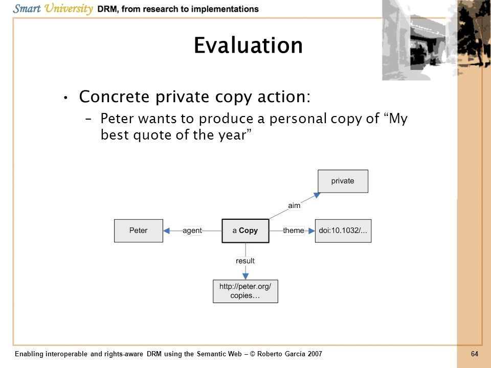 Evaluation Concrete private copy action: