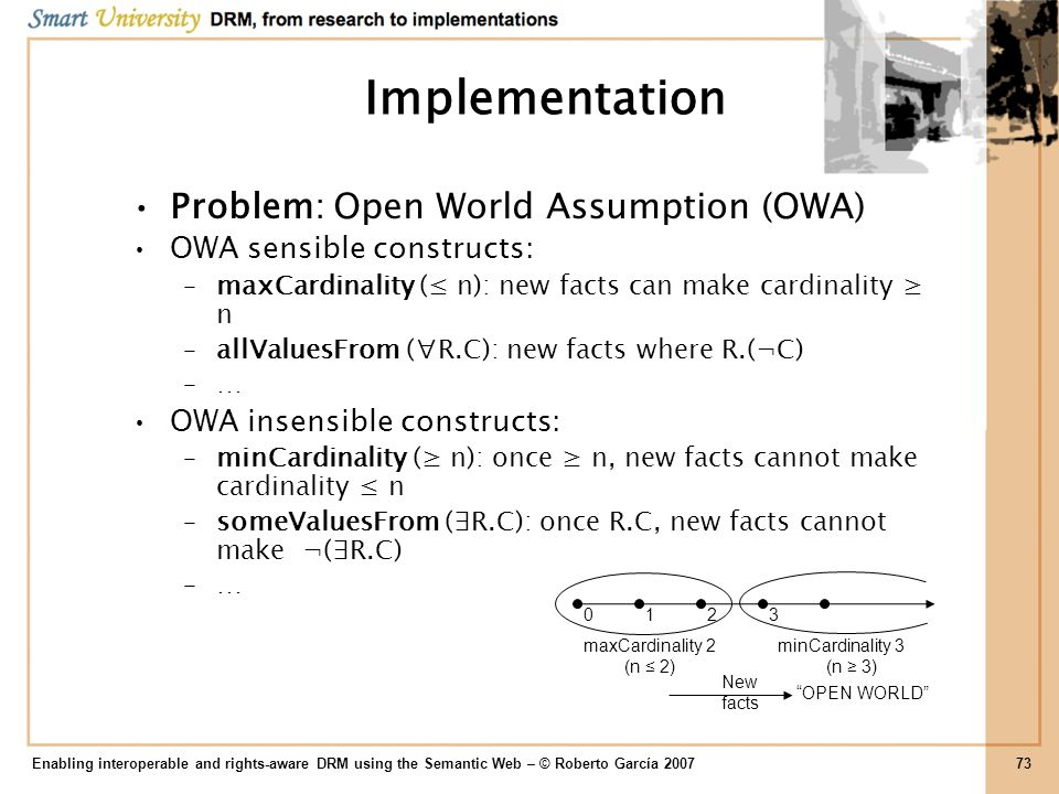 Implementation Problem: Open World Assumption (OWA)