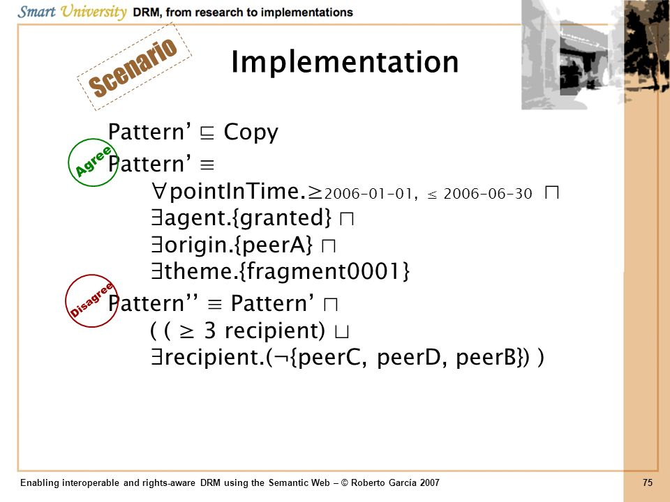Implementation Scenario Pattern' ⊑ Copy