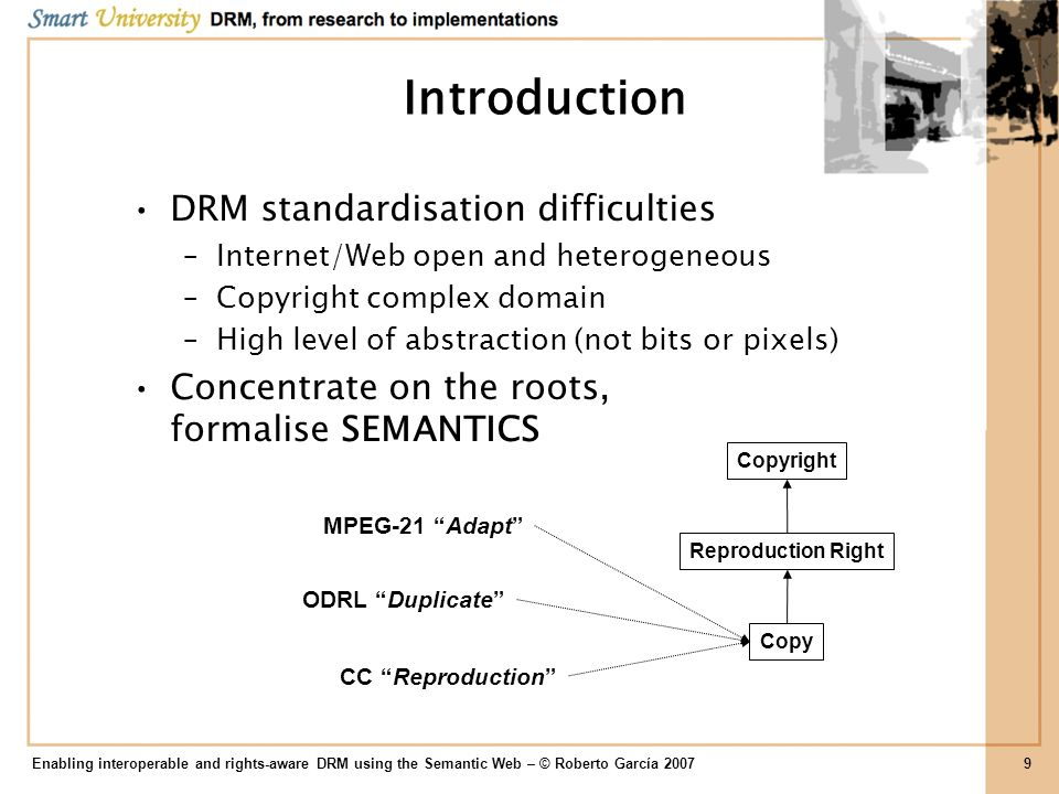 Introduction DRM standardisation difficulties