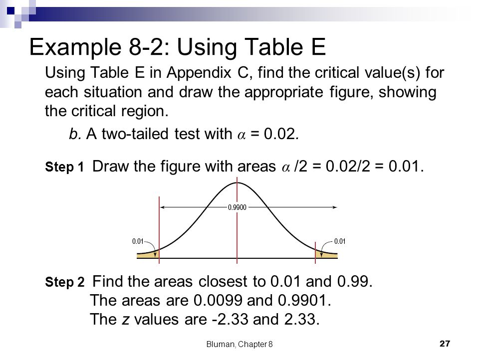 Example 8-2: Using Table E