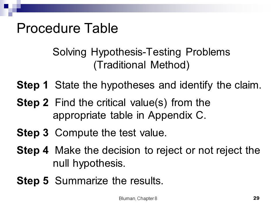 Solving Hypothesis-Testing Problems