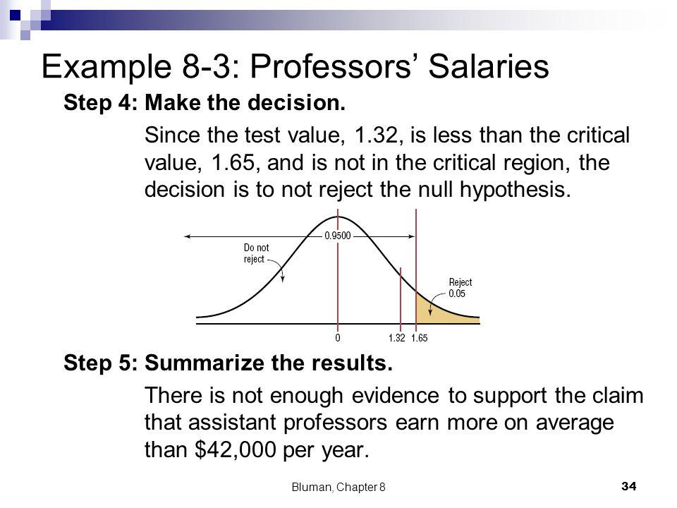 Example 8-3: Professors' Salaries