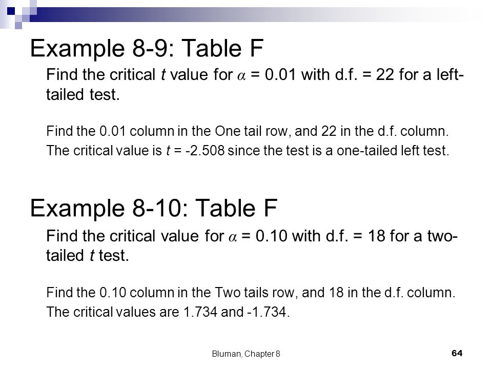 Example 8-9: Table F Example 8-10: Table F