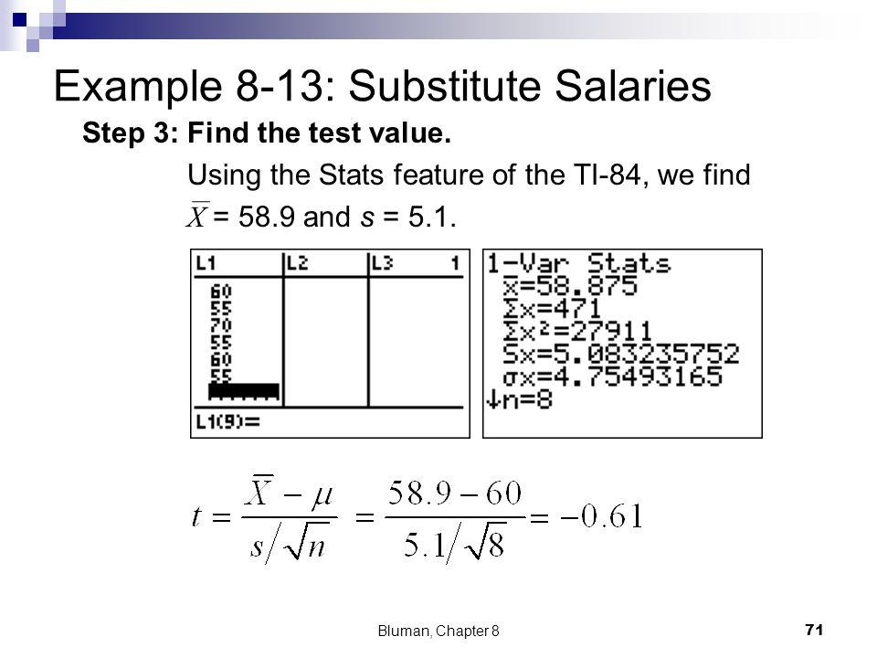 Example 8-13: Substitute Salaries