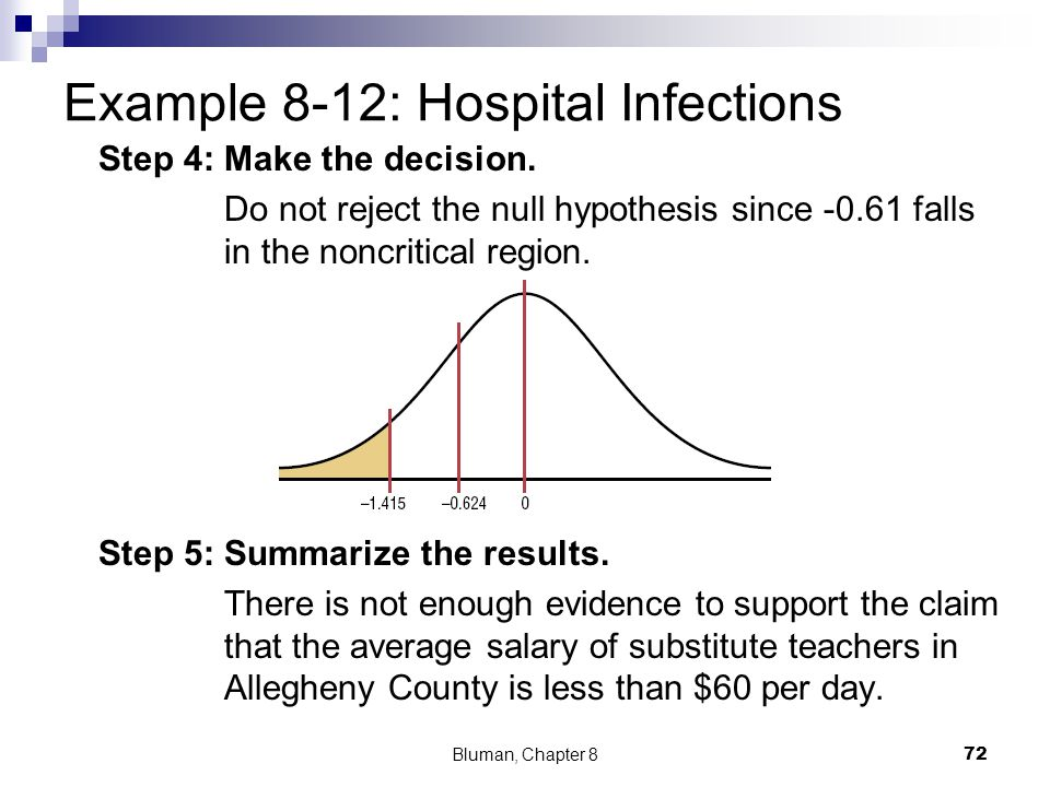 Example 8-12: Hospital Infections