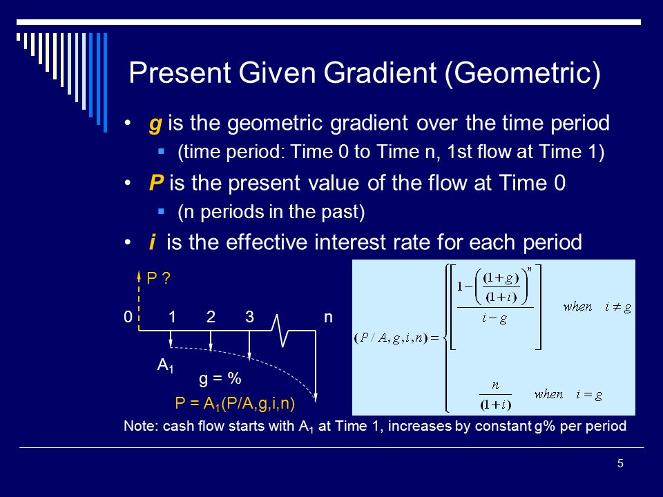 Present Given Gradient (Geometric)