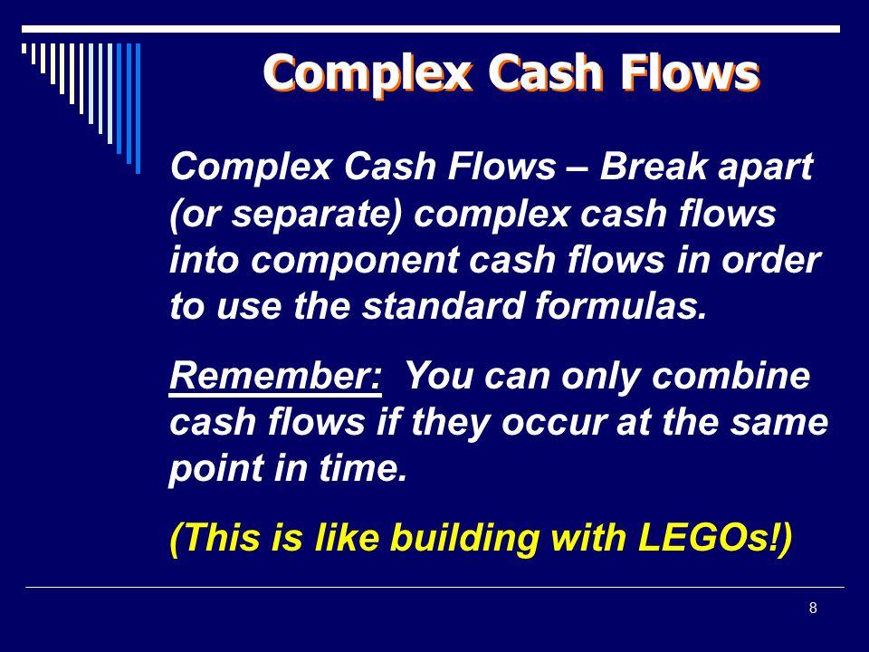 Complex Cash Flows Complex Cash Flows – Break apart (or separate) complex cash flows into component cash flows in order to use the standard formulas.