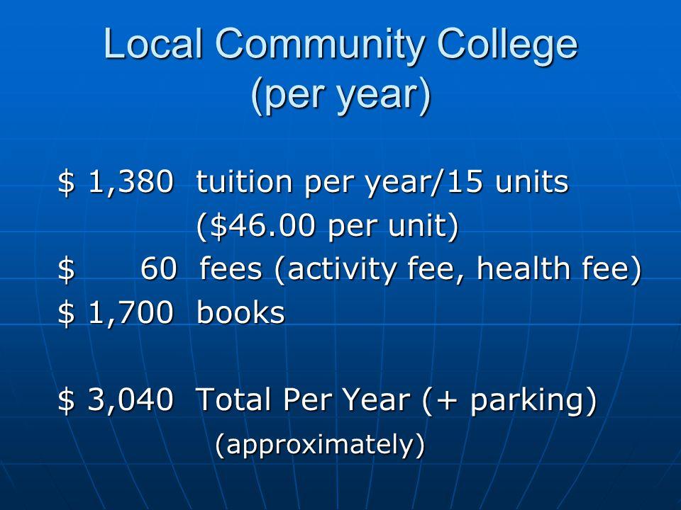 Local Community College (per year)