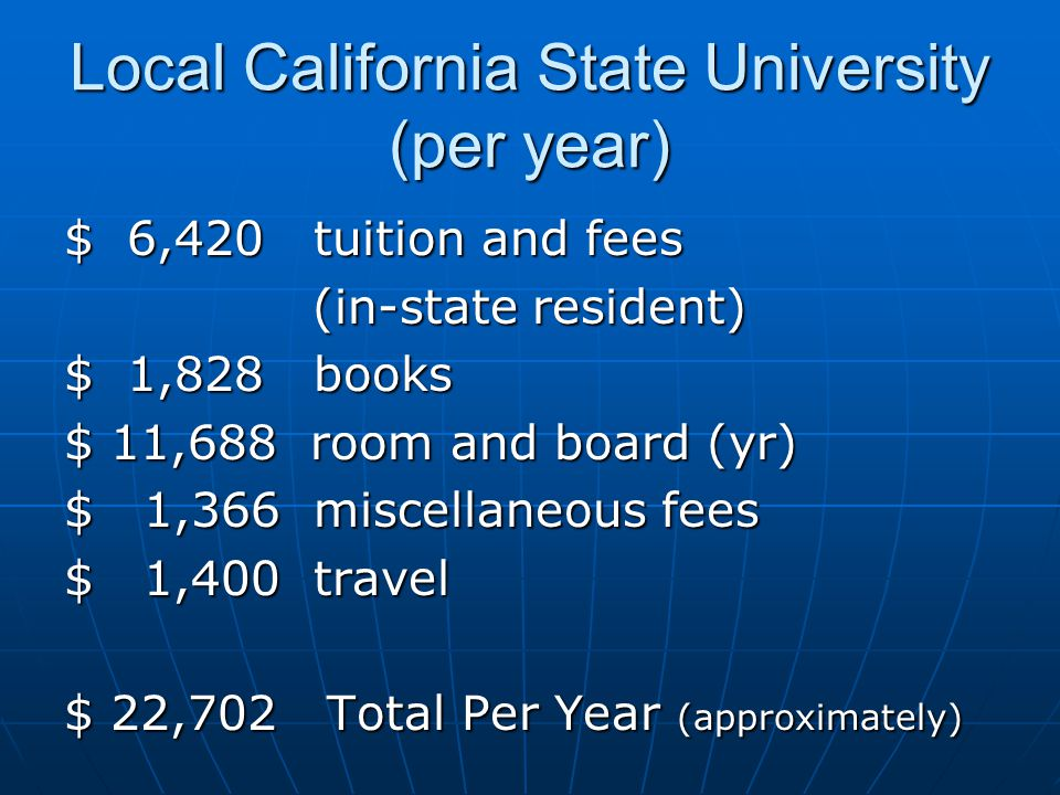 Local California State University (per year)