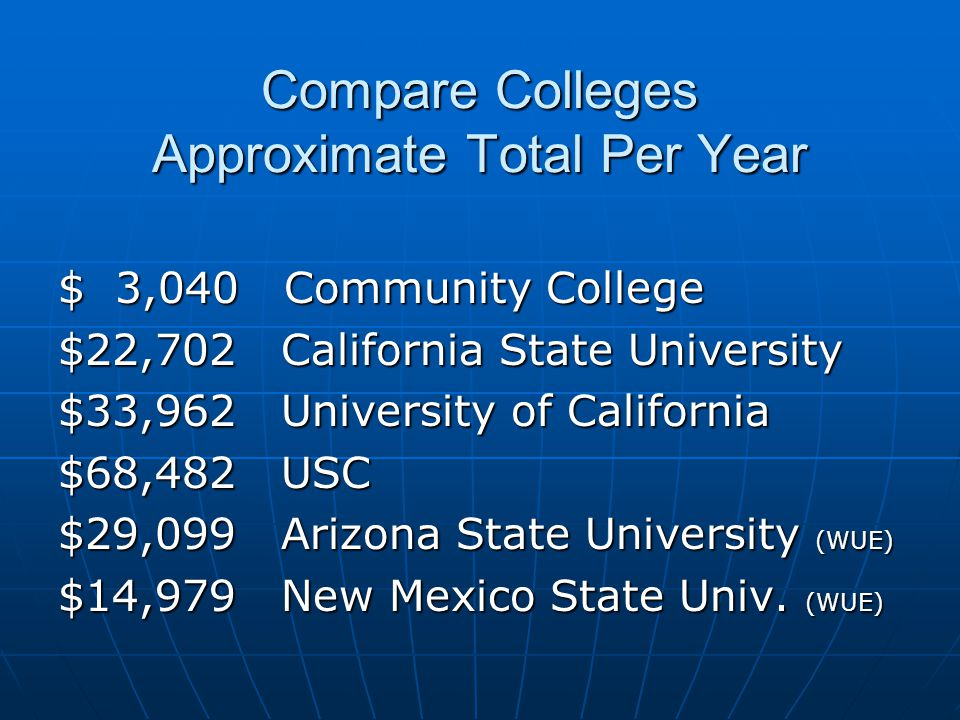 Compare Colleges Approximate Total Per Year