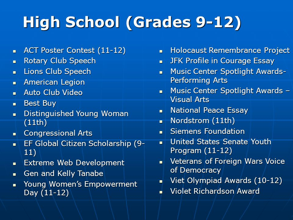 High School (Grades 9-12) ACT Poster Contest (11-12)