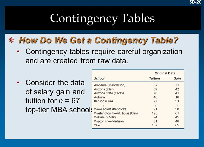 Contingency Tables How Do We Get a Contingency Table