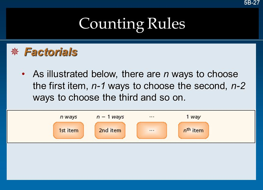 Counting Rules Factorials