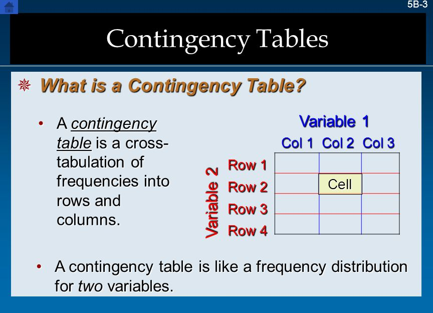 Contingency Tables What is a Contingency Table Variable 1