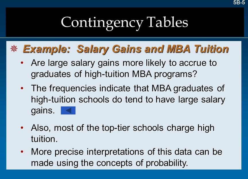 Contingency Tables Example: Salary Gains and MBA Tuition
