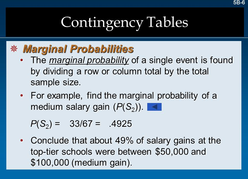 Contingency Tables Marginal Probabilities