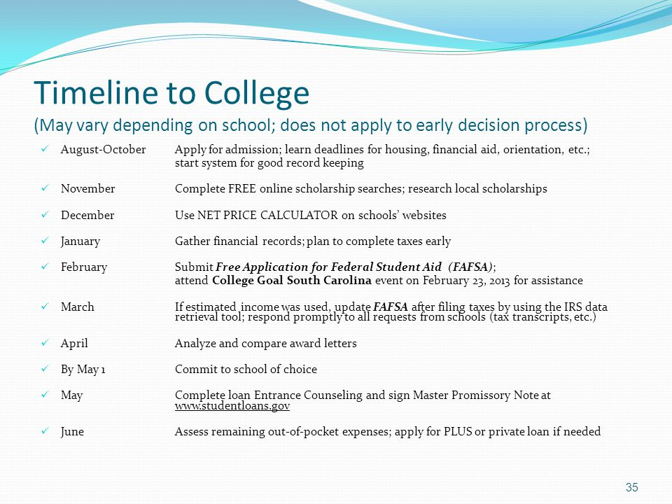 Timeline to College (May vary depending on school; does not apply to early decision process)