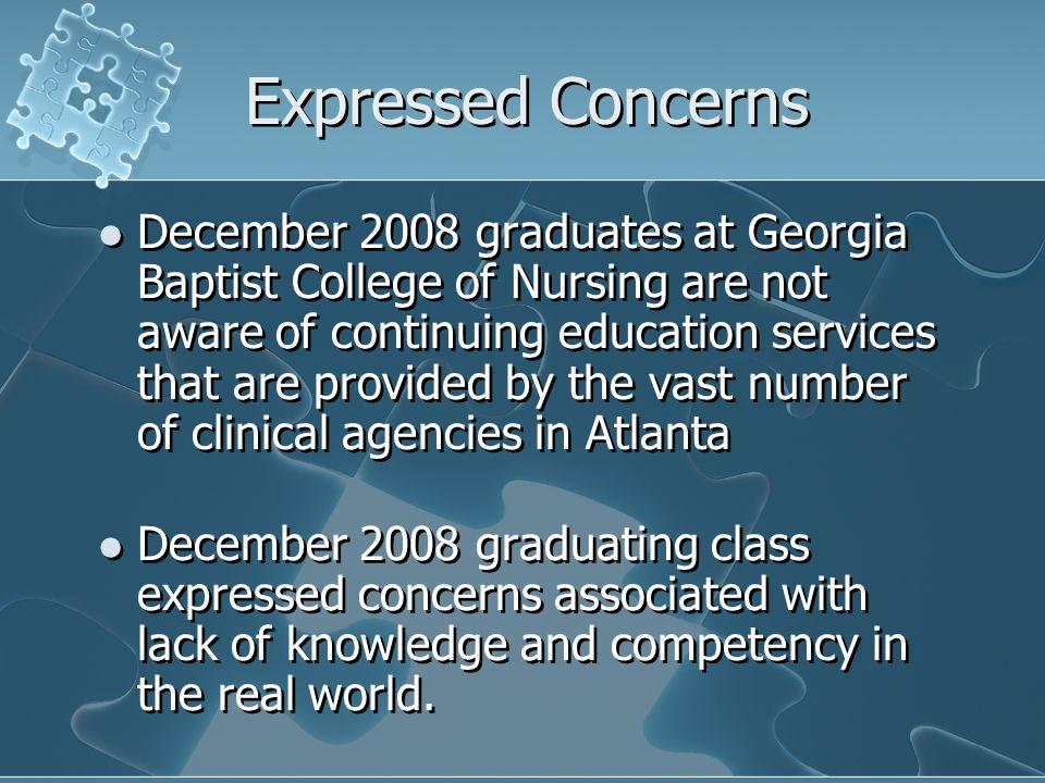 Expressed Concerns