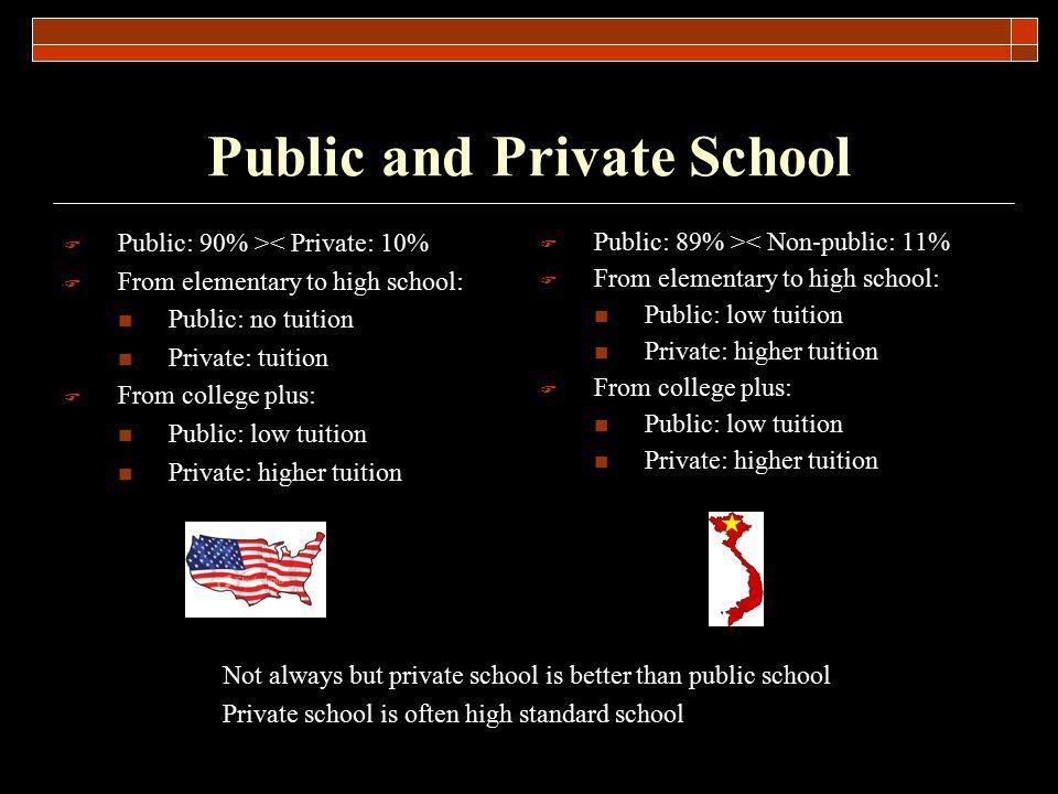Public and Private School