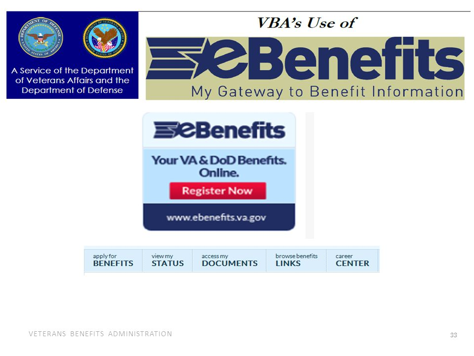 How Can eBenefits help you