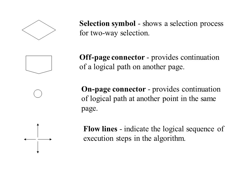 Selection symbol - shows a selection process
