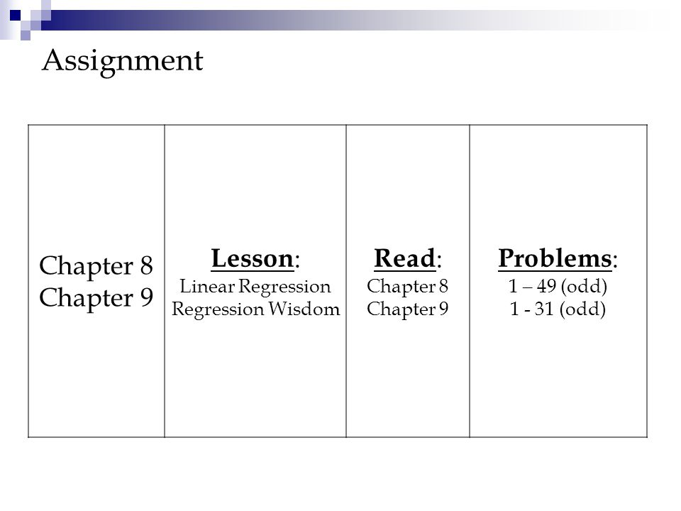 Assignment Chapter 8 Chapter 9 Lesson: Read: Problems: