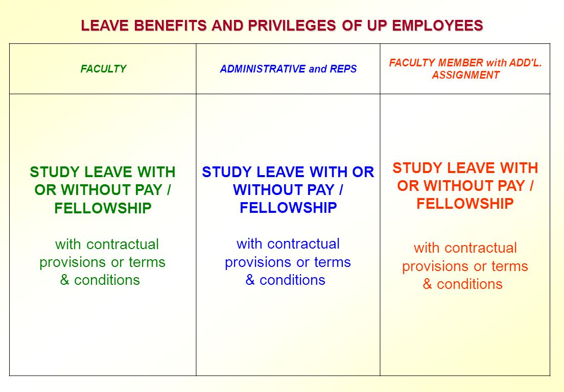 LEAVE BENEFITS AND PRIVILEGES OF UP EMPLOYEES STUDY LEAVE WITH