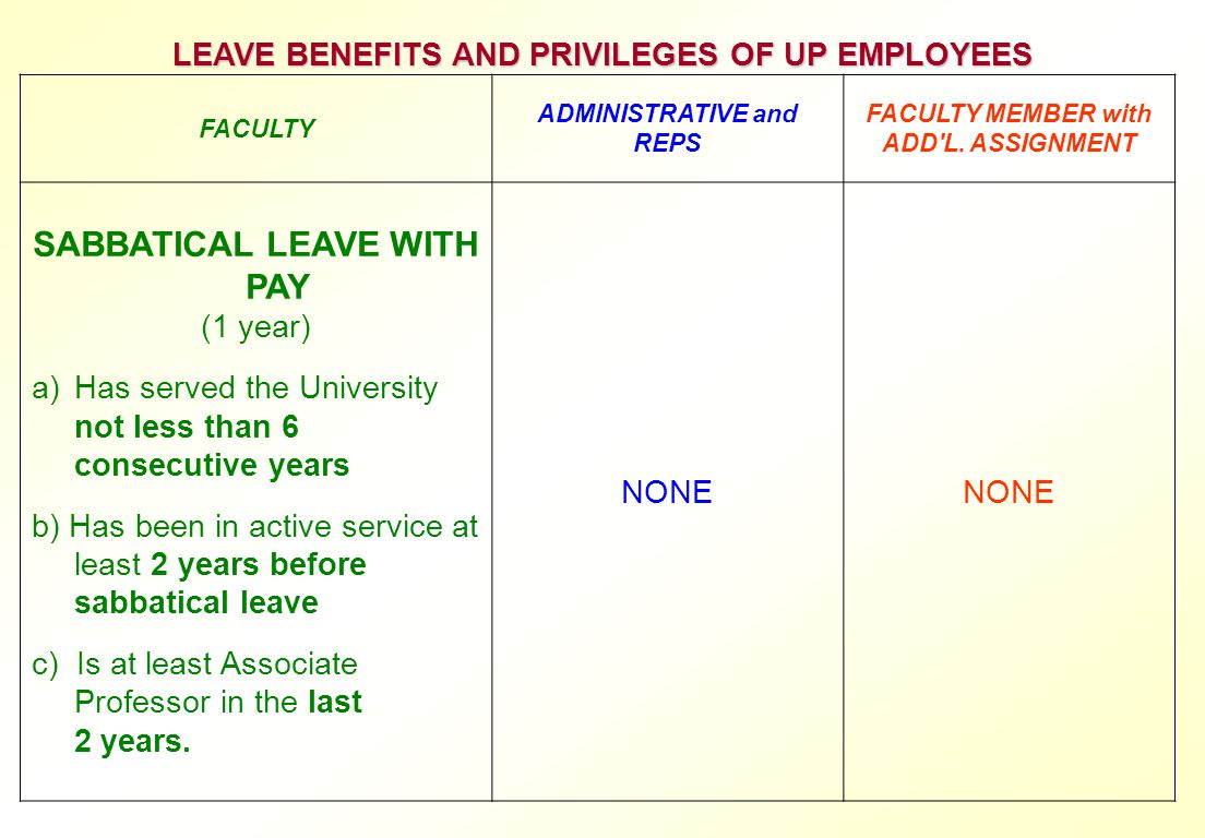SABBATICAL LEAVE WITH PAY