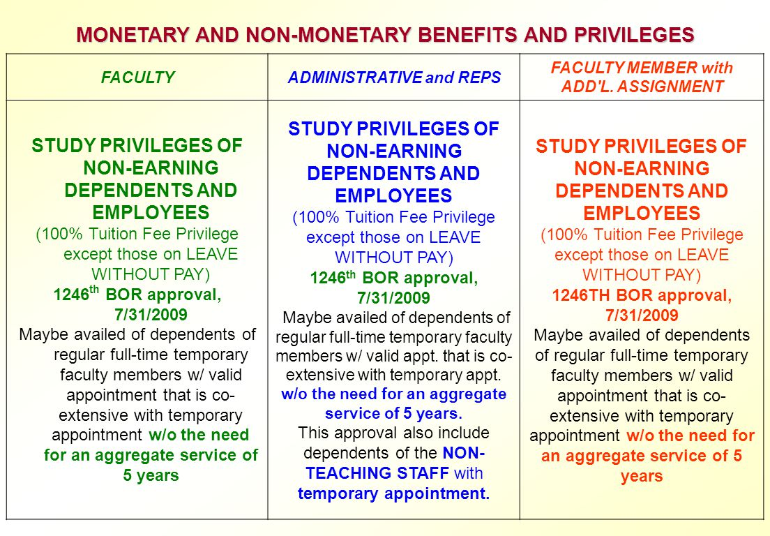 MONETARY AND NON-MONETARY BENEFITS AND PRIVILEGES