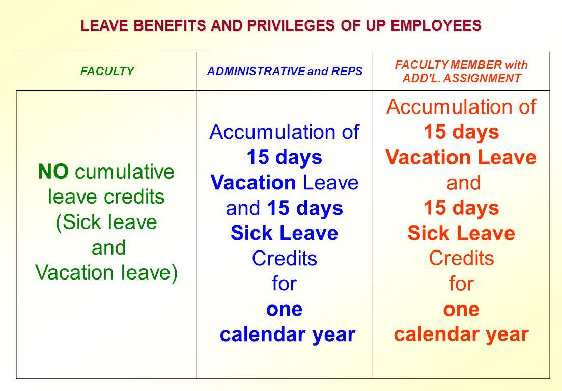 NO cumulative leave credits (Sick leave