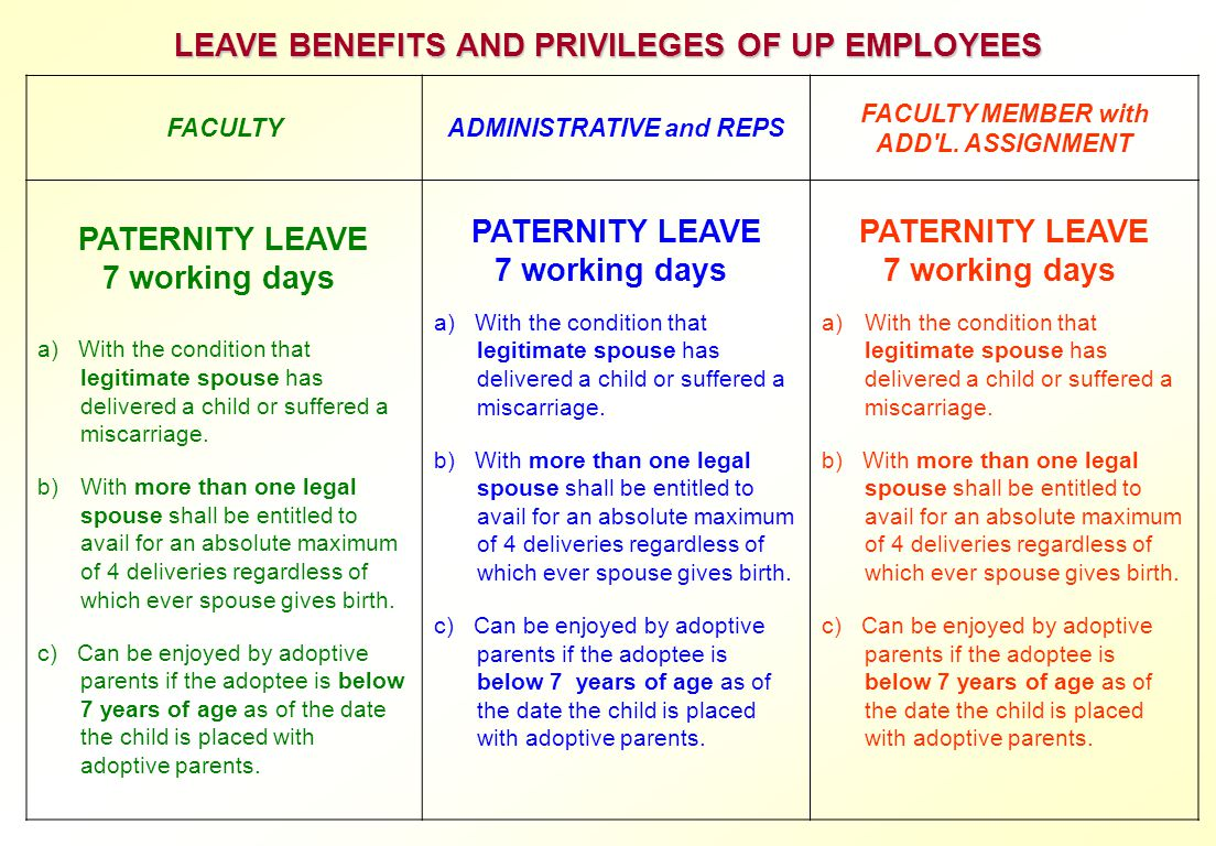 LEAVE BENEFITS AND PRIVILEGES OF UP EMPLOYEES PATERNITY LEAVE