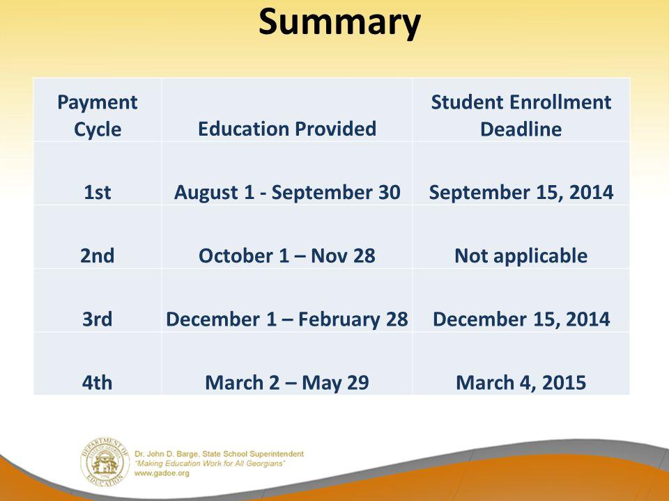 Student Enrollment Deadline