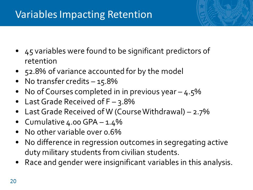 Variables Impacting Retention