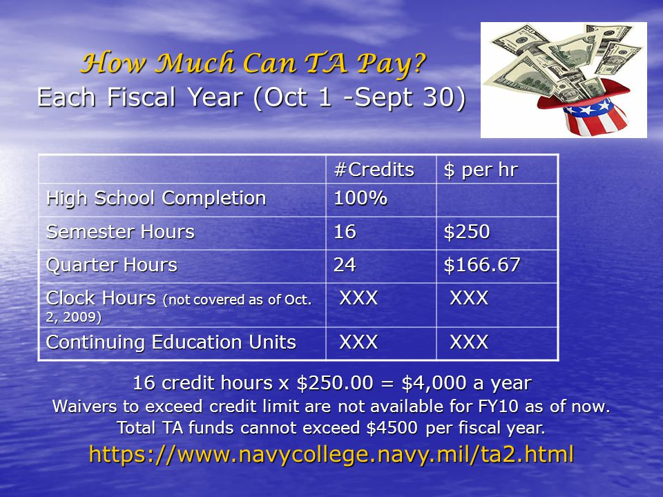 How Much Can TA Pay Each Fiscal Year (Oct 1 -Sept 30)