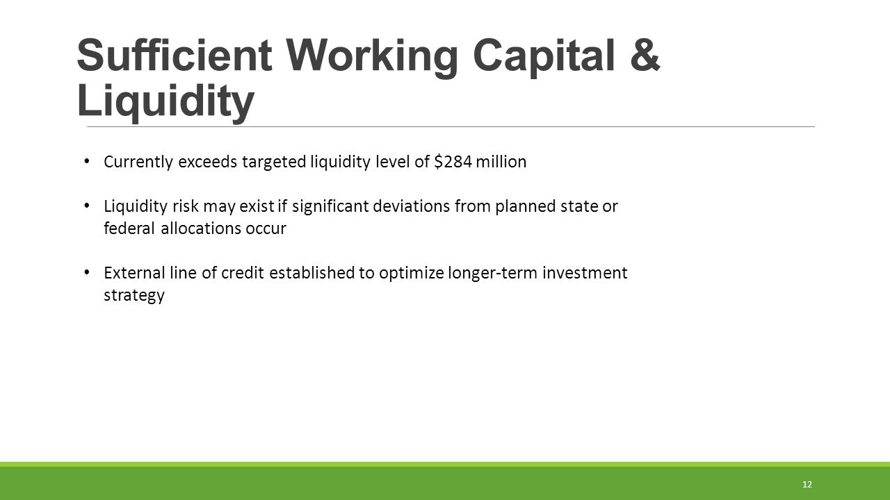 Sufficient Working Capital & Liquidity