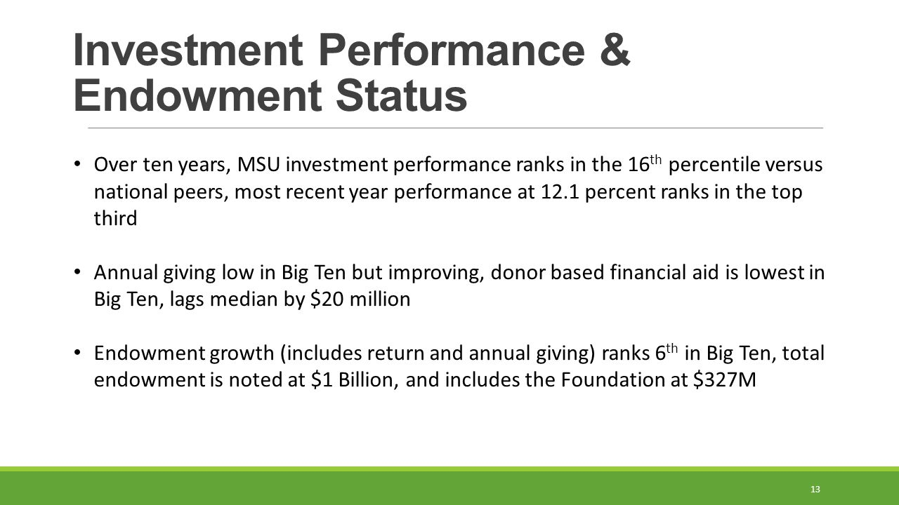 Investment Performance & Endowment Status