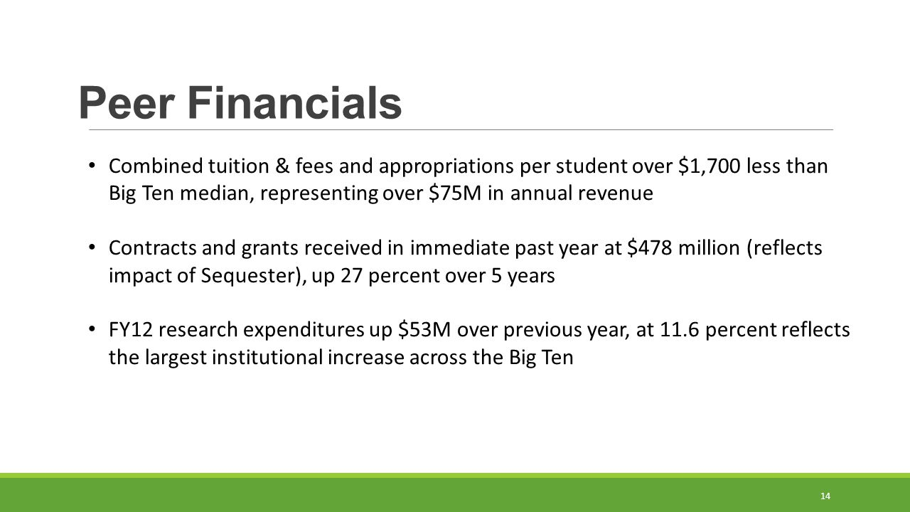 Peer Financials Combined tuition & fees and appropriations per student over $1,700 less than Big Ten median, representing over $75M in annual revenue.