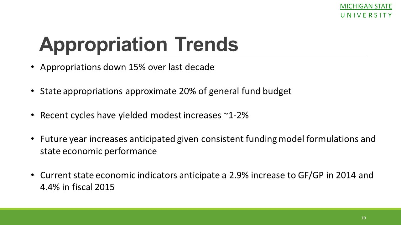 Appropriation Trends Appropriations down 15% over last decade