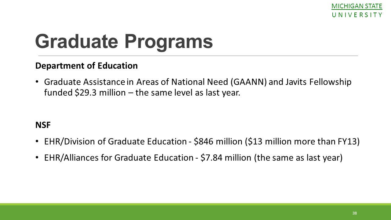 Graduate Programs Department of Education