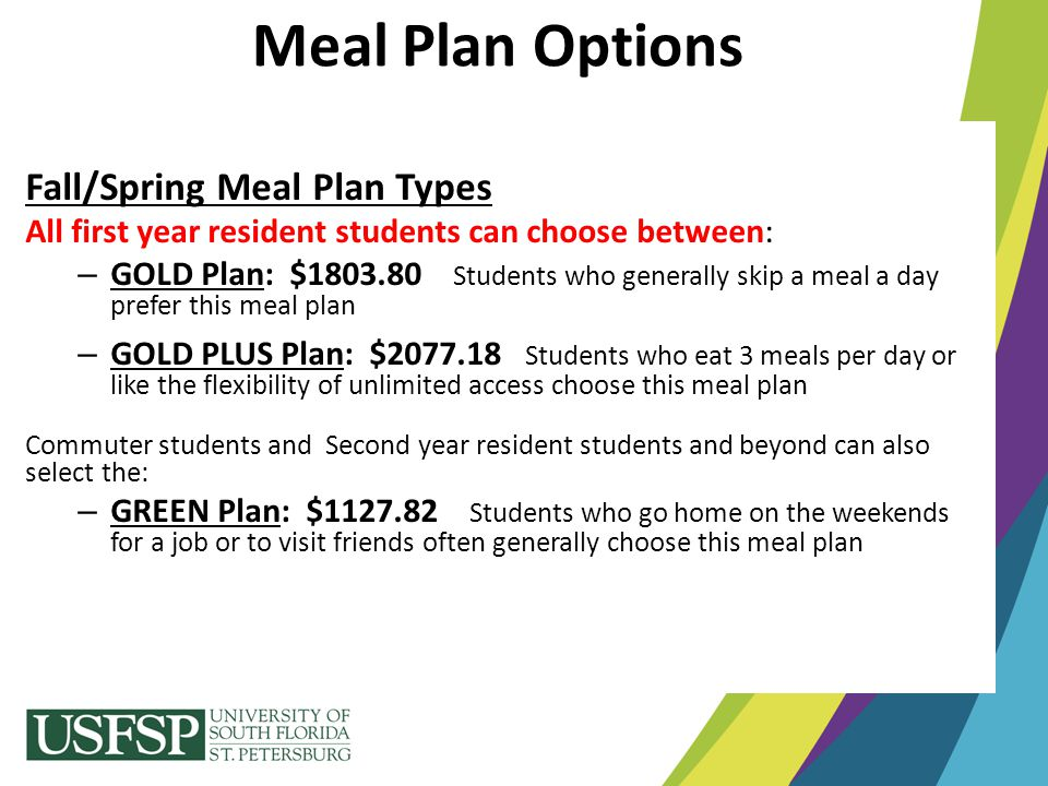 Meal Plan Options Fall/Spring Meal Plan Types