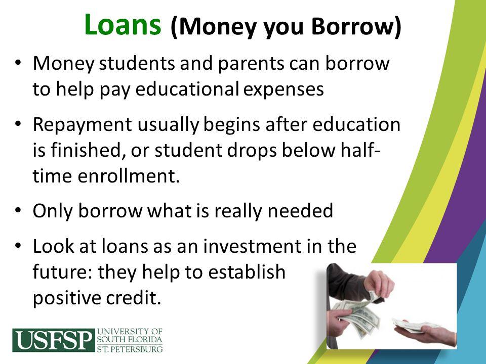 Loans (Money you Borrow)