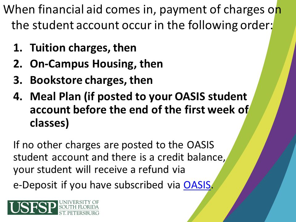 When financial aid comes in, payment of charges on the student account occur in the following order: