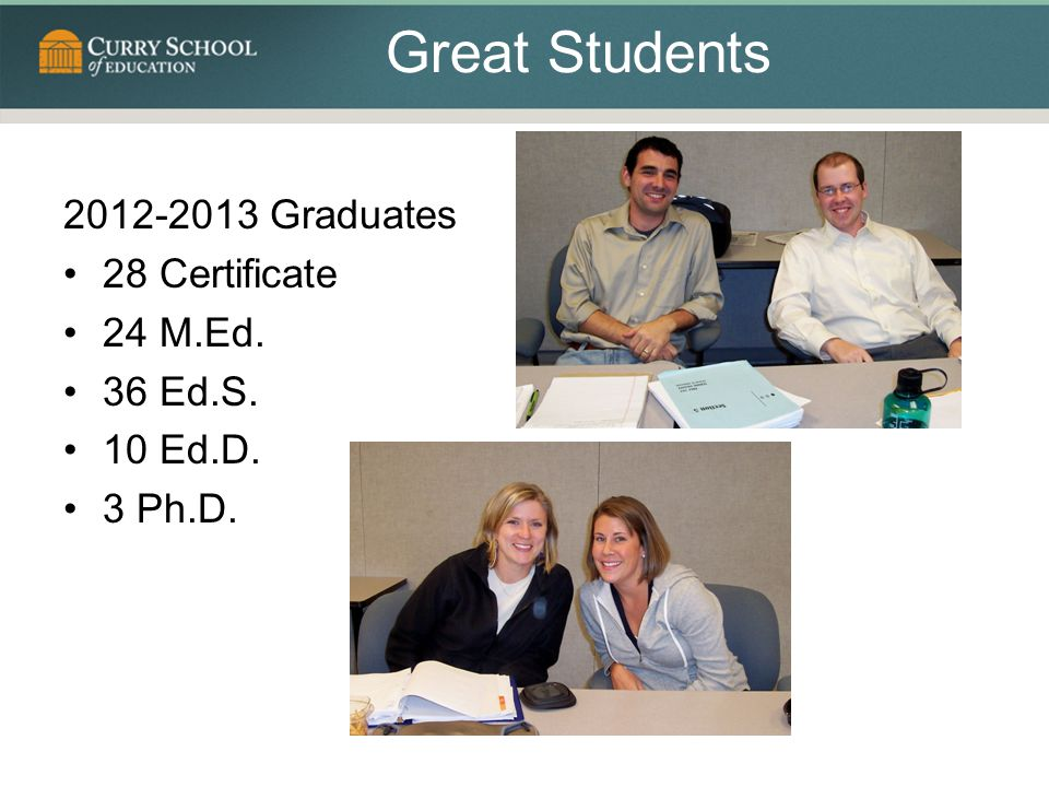 Great Students 2012-2013 Graduates 28 Certificate 24 M.Ed. 36 Ed.S.