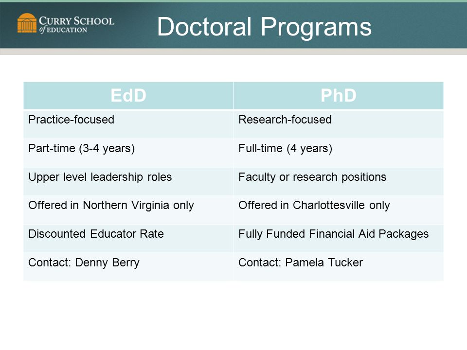 Doctoral Programs EdD PhD Practice-focused Research-focused