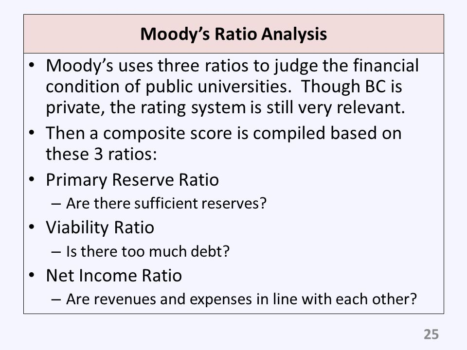 Moody's Ratio Analysis