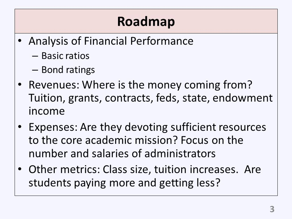 Roadmap Analysis of Financial Performance