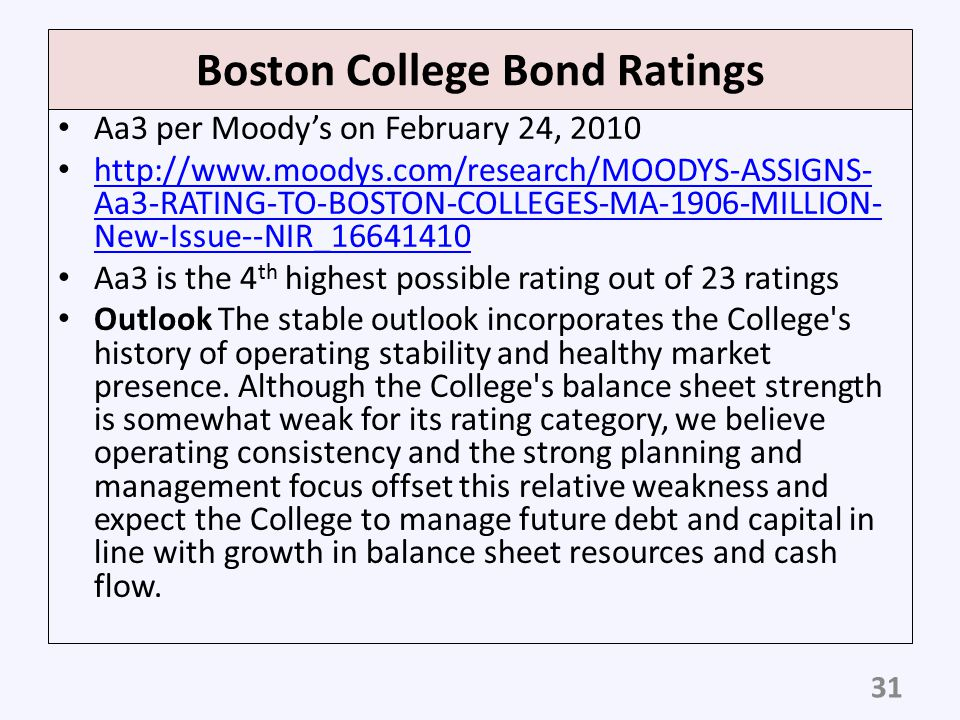 Boston College Bond Ratings